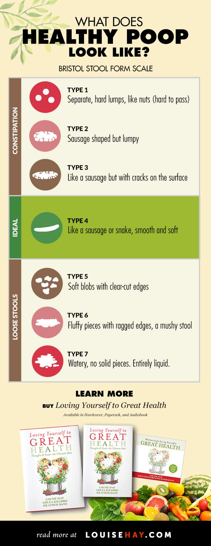 The Scoop On Types Of Poop Plus 14 Ways To Digest Life